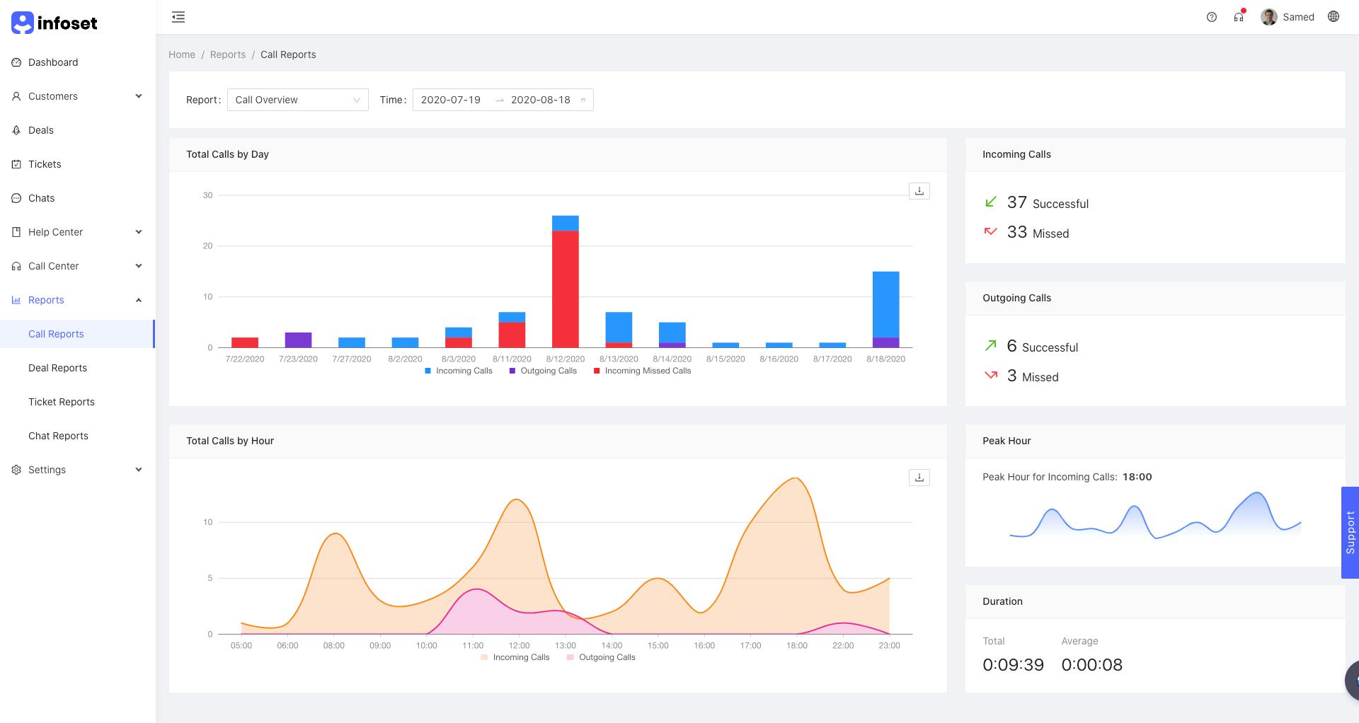 Infoset new reports design